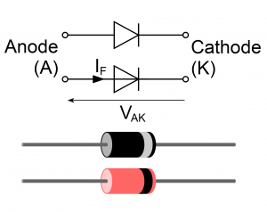 Diode; symbol & appearance